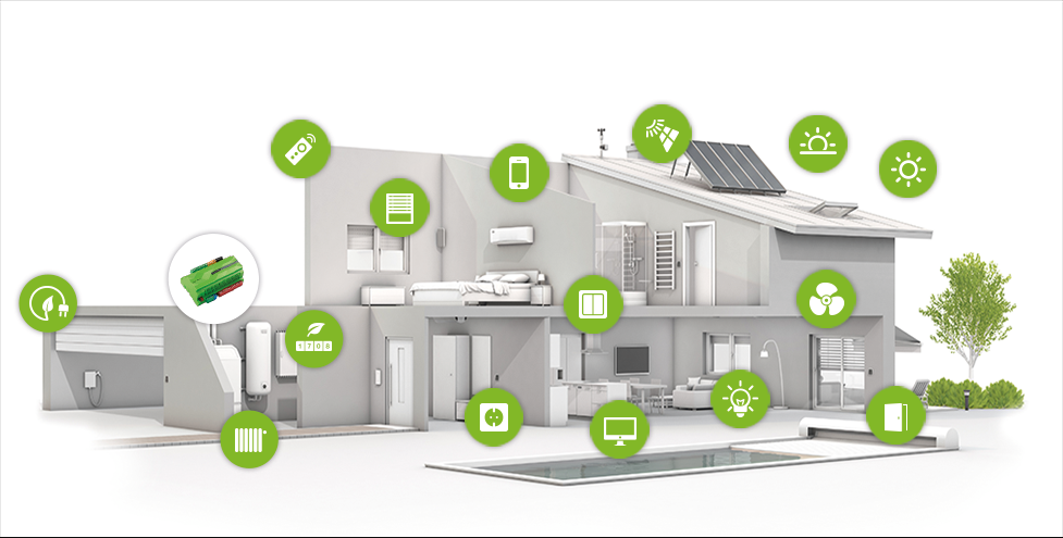 Smart Home Every Thing You Need to Know about It-image